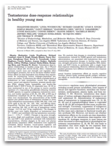 Testosterone dose-response relationships in healthy young men