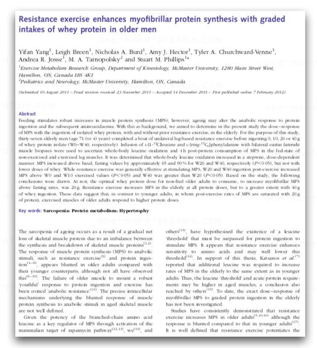 Resistance exercise enhances myofibrillar protein synthesis with graded intakes of whey protein in older men