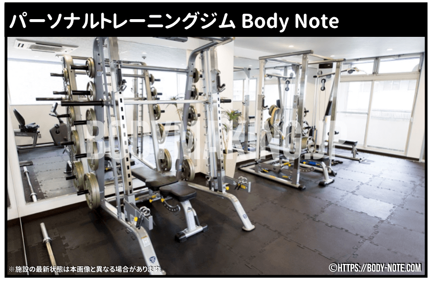 Body Note